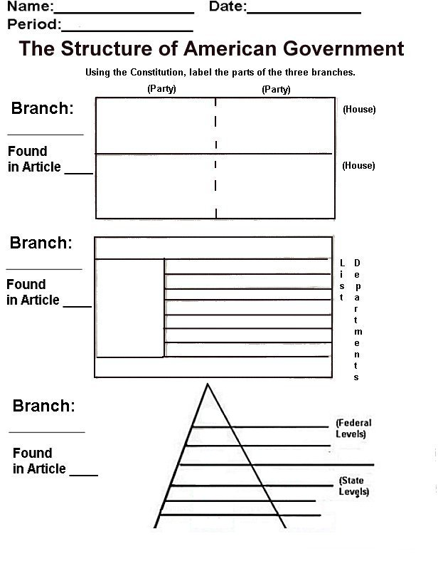 George Cassutto CyberlearningWorld The Structure of American – Three Branches of Government Worksheet