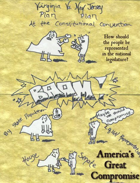 Cartoon on the Constitutional Convention